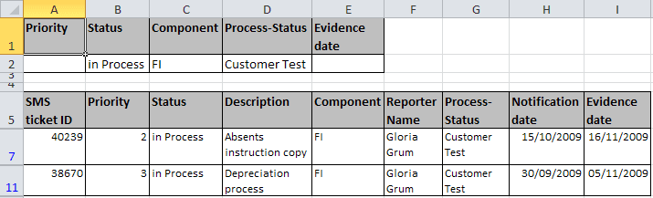 Criteria Result in Excel 2010