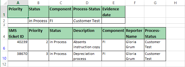 Criteria Result in Excel 2013