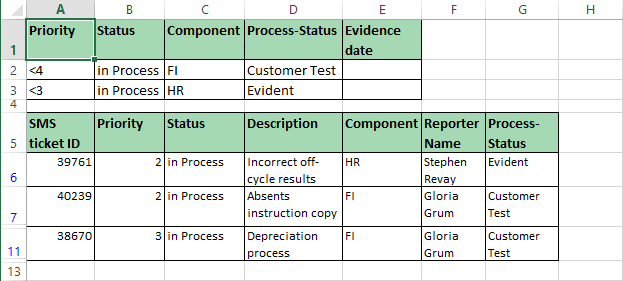 OR criteria result in Excel 2013