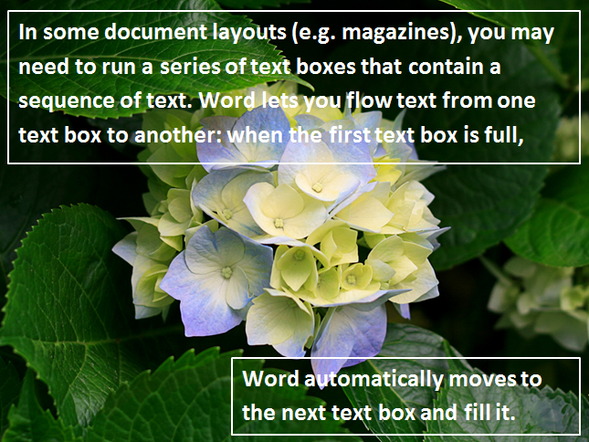 Text flow in Word 2010
