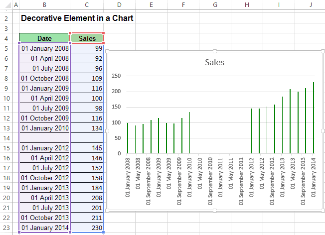 Column chart with gaps in Excel 2013