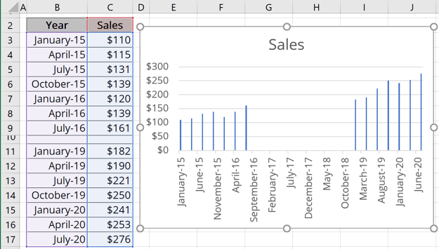 Column chart with gaps in Excel 365
