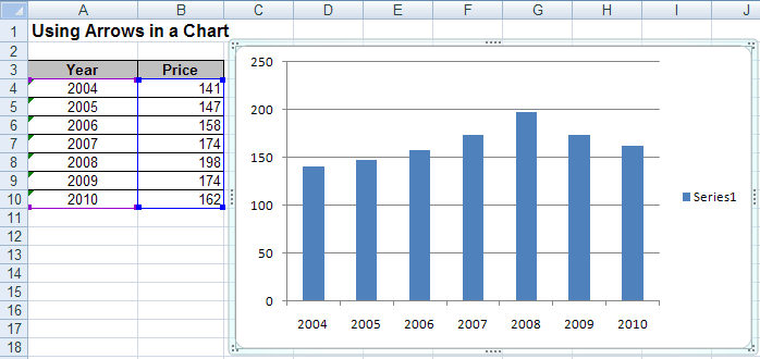 Column Chart in Excel 2007