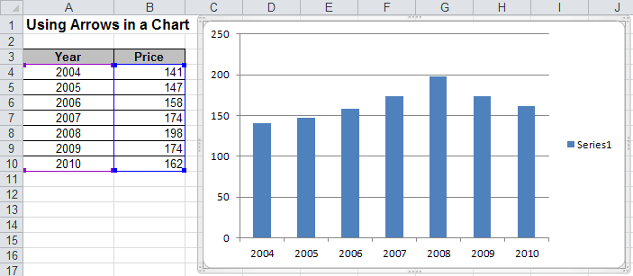 Column Chart in Excel 2010