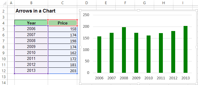 Column Chart in Excel 2013