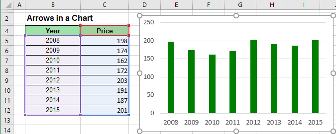 Column Chart in Excel 2016