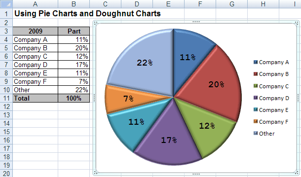 Pie Chart in Excel 2007