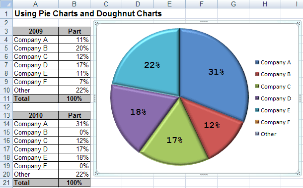 Pie Chart 2 in Excel 2007