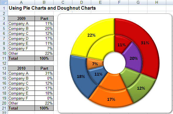 Format chart in Excel 2007