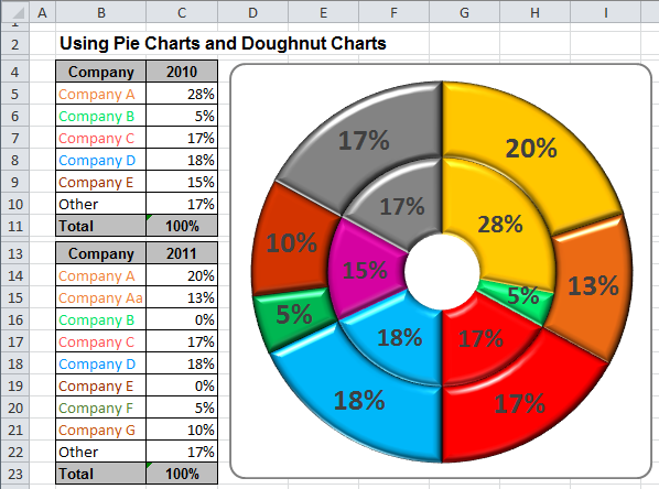 how to include source note in excel graph