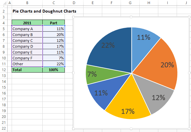 Pie Chart in Excel 2013