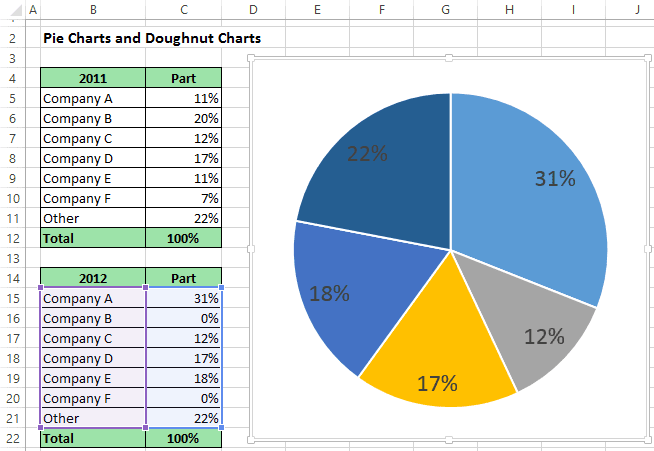 Pie Chart 2 in Excel 2013