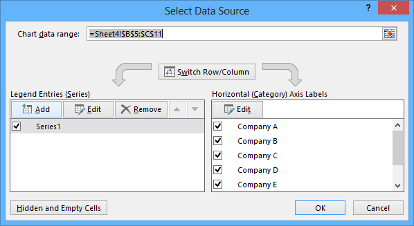 Add data series in Excel 2013