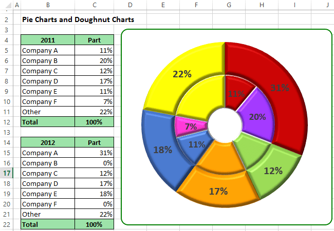 Format chart in Excel 2013