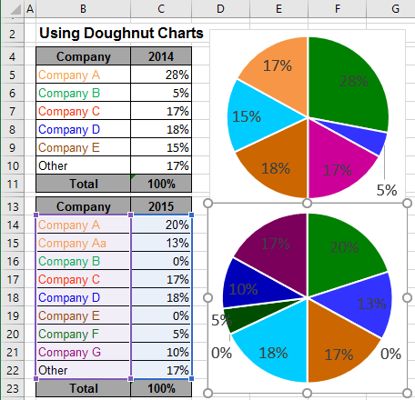 Pie Chart 2 in Excel 2016