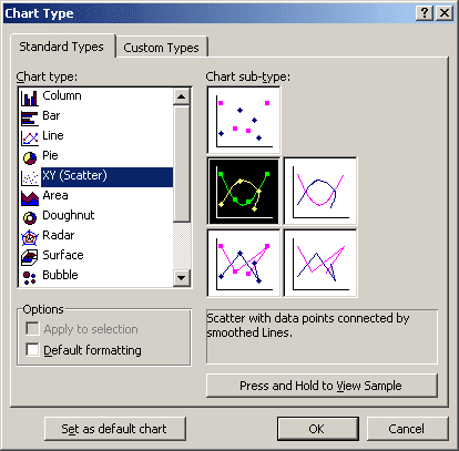 Chart Type in Excel 2003