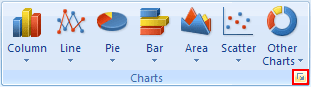 Charts in Excel 2007