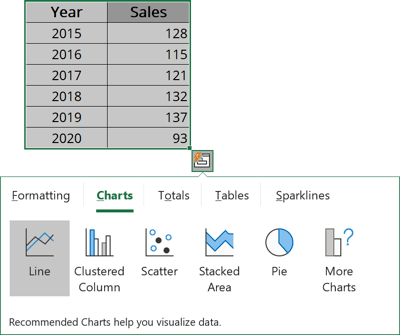 Quick Analysis in Excel 365