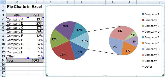 how to create a pie chart in excel 2003