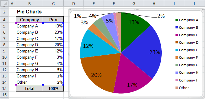 Creating pie of pie and bar of pie charts pie chart in excel 2010 ccuart Image collections