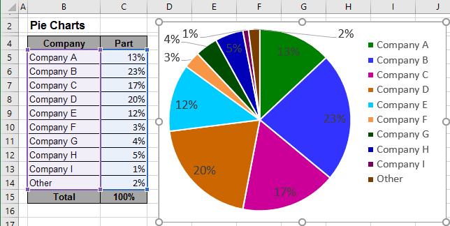 Pie Chart In Excel 2016