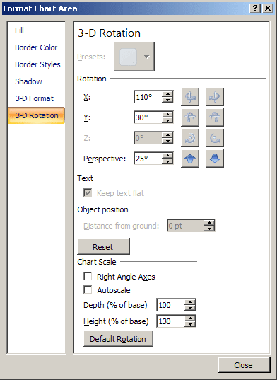 Format Chart Area in Excel 2007