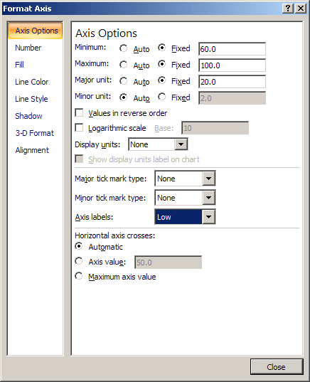 Format Axis in Excel 2007