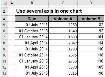 Simple column chart in Excel 2016