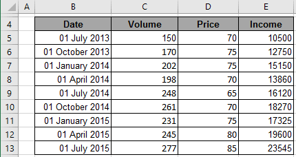 Data range in Excel 2016