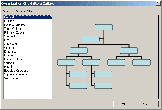 Organizational chart AutoFormat dialog box in Word 2003