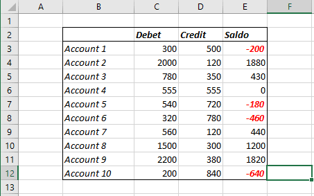 Example of Conditional Formatting Rule in Excel 2016