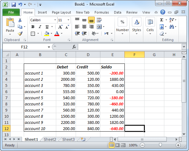 Example of Conditional Formatting Rule in Word 2010