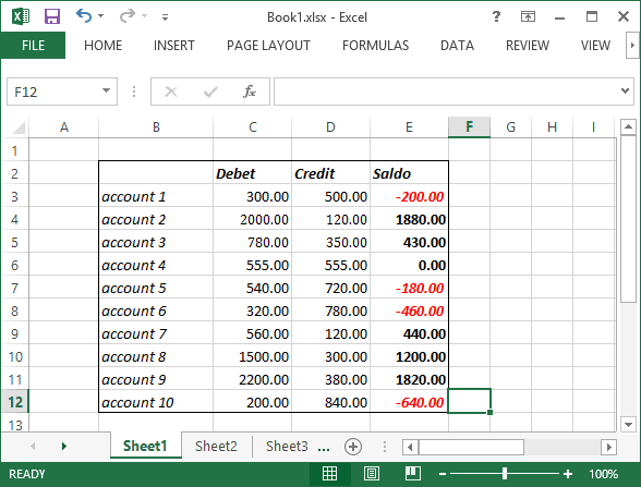 Example of Conditional Formatting Rule in Word 2013