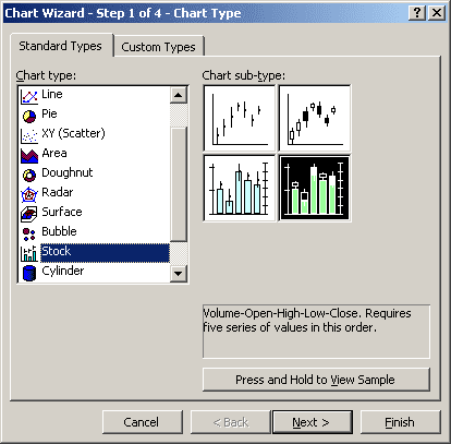 Chart Wizard in Excel 2003