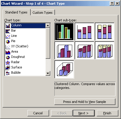 Chart Wizard Step 1 in Excel 2003