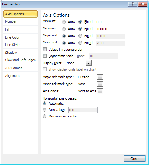 Format Axis in Excel 2010