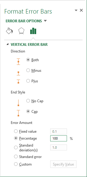 Format Error Bars Options in Excel 2013