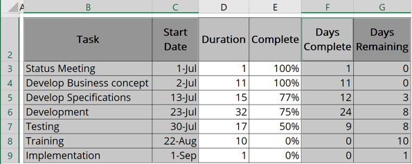Data Chart in Excel 365