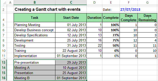 Data Chart in Excel 2013