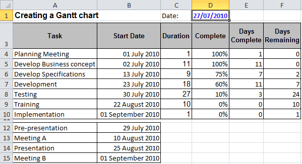 Data Chart in Excel 2010