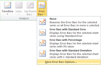 More Error Bars Options Excel 2010