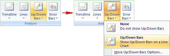 Up/Down Bars in Excel 2007