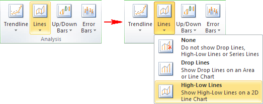 Lines in Excel 2010