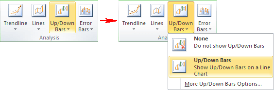 Up/Down Bars in Excel 2010