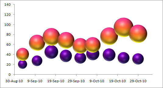 Bubble chart in Word 2007