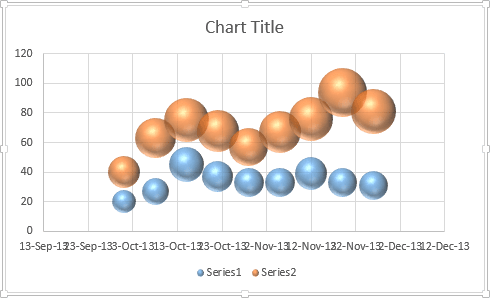 Bubble chart in Word 2013