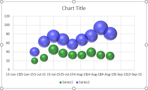 Bubble chart in Excel 2016