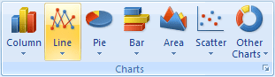 Charts group in Excel 2007