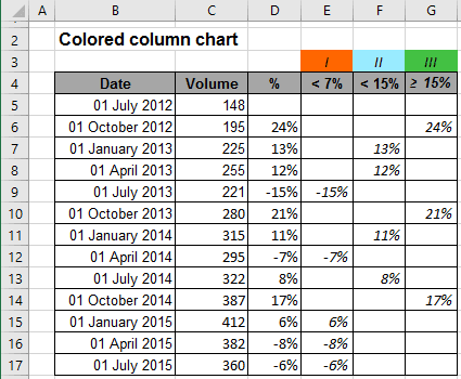 Colored column chart in Excel 2016