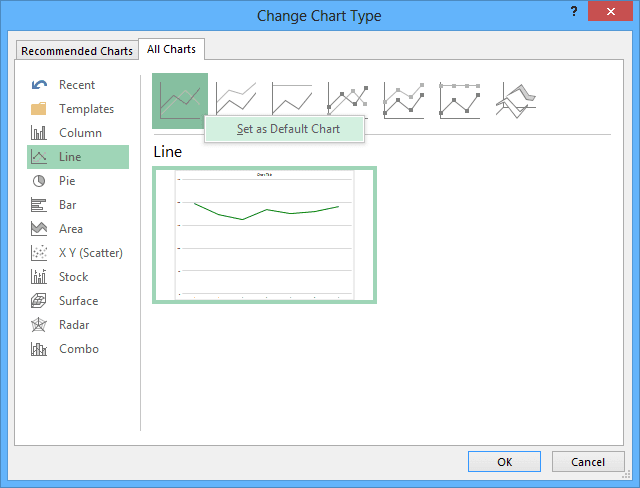 Default Chart in Excel 2013